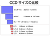 Ccd_size